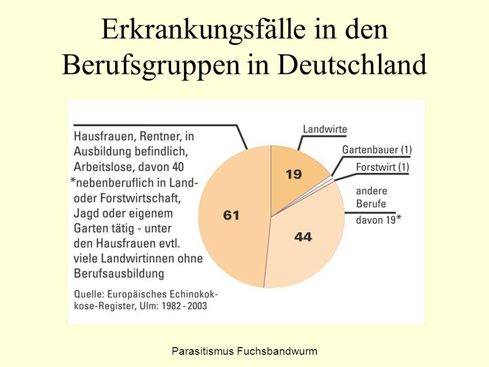 Erkrankungsfälle in den Berufsgruppen in Deutschland Parasitismus Fuchsbandwurm