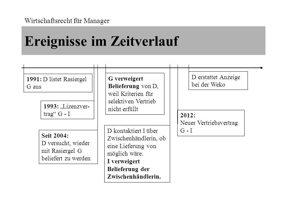 Wirtschaftsrecht für Manager 8 Persönlicher Geltungsbereich Art.