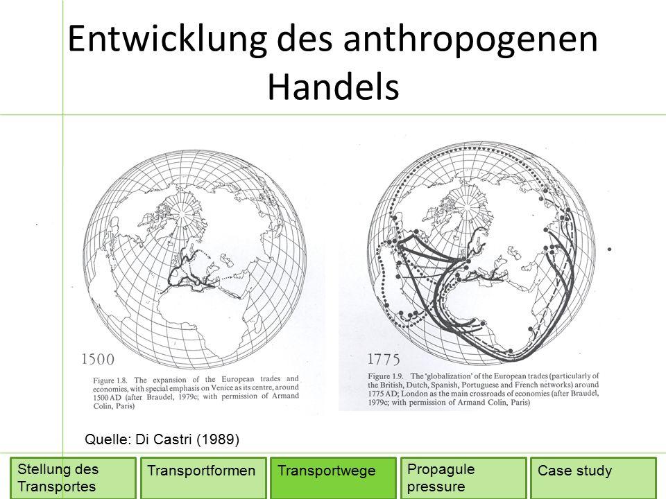 Entwicklung des anthropogenen Handels TransportformenTransportwege Propagule pressure Stellung des Transportes Case study Quelle: Di Castri (1989)