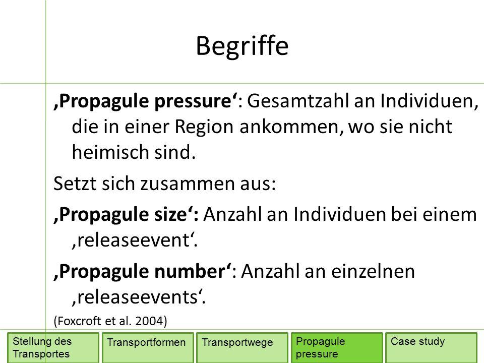 Begriffe 'Propagule pressure': Gesamtzahl an Individuen, die in einer Region ankommen, wo sie nicht heimisch sind.