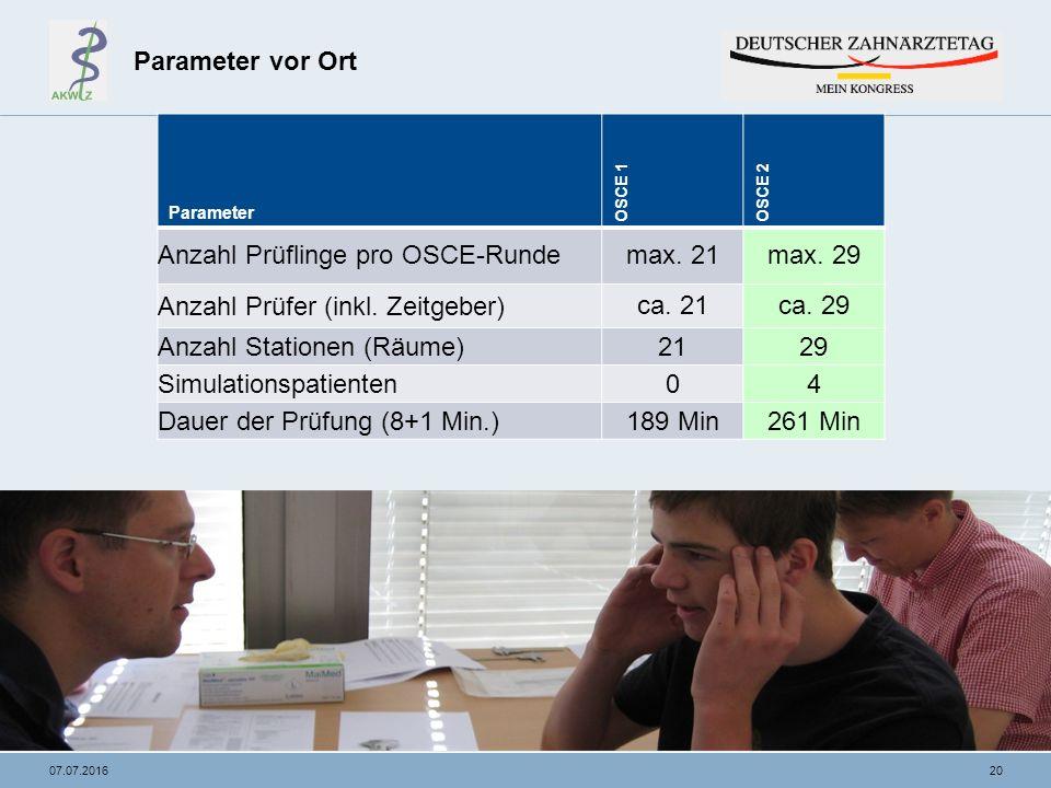2007.07.2016 Parameter vor Ort Parameter OSCE 1OSCE 2 Anzahl Prüflinge pro OSCE-Rundemax.