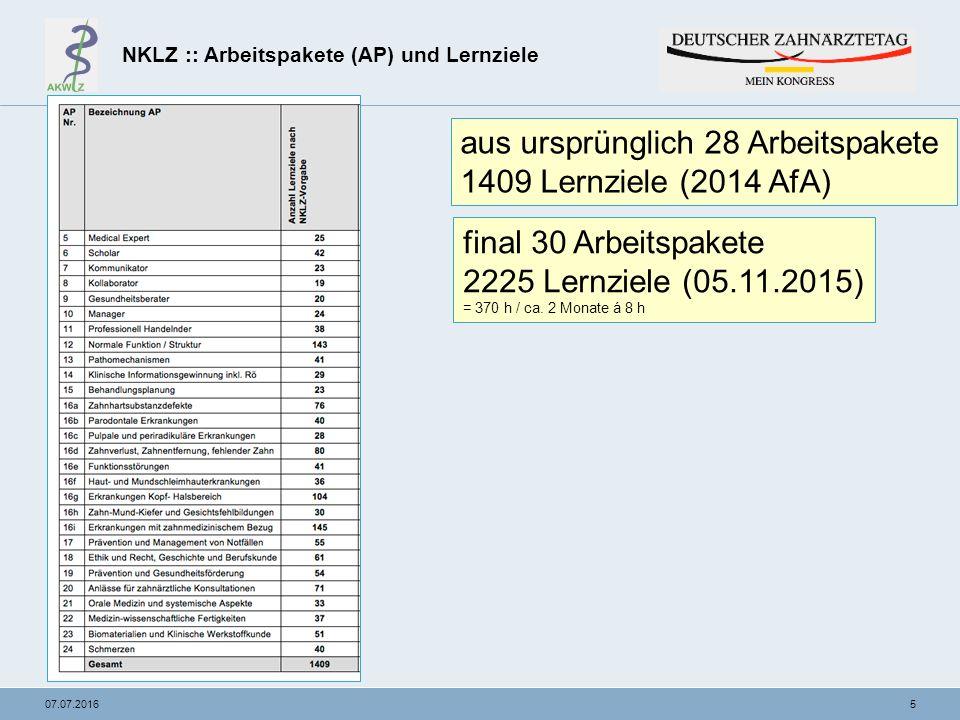 507.07.2016 NKLZ :: Arbeitspakete (AP) und Lernziele aus ursprünglich 28 Arbeitspakete 1409 Lernziele (2014 AfA) final 30 Arbeitspakete 2225 Lernziele (05.11.2015) = 370 h / ca.