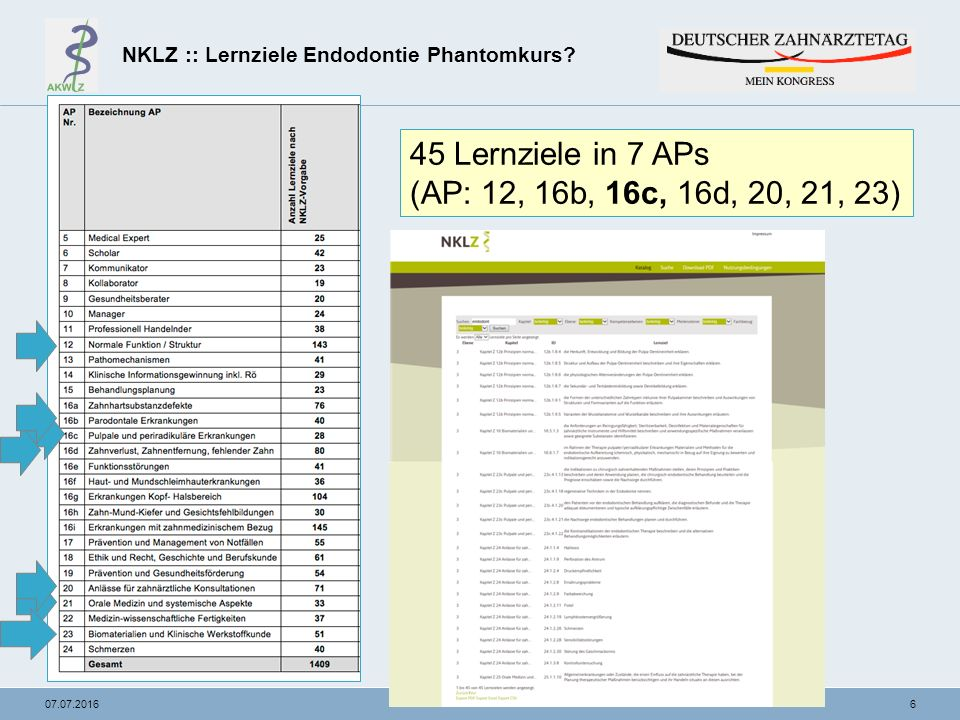 607.07.2016 NKLZ :: Lernziele Endodontie Phantomkurs? 45 Lernziele in 7 APs (AP: 12, 16b, 16c, 16d, 20, 21, 23)