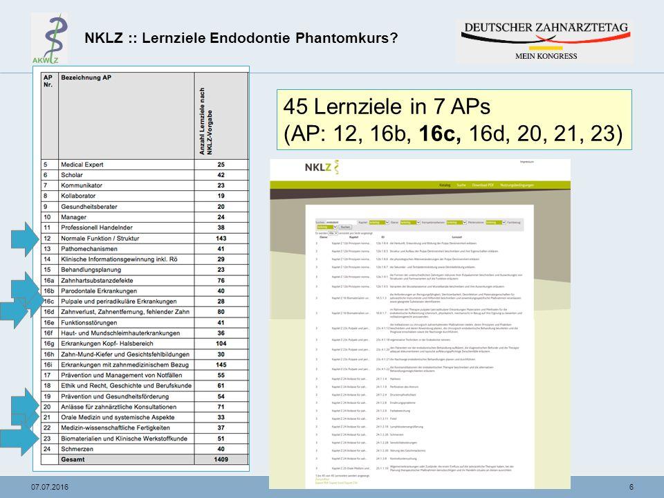 707.07.2016 NKLZ :: AP 16 c (NEU 23 c) Lernziele Endodontie n = 33 Lernziele Patienten- Kompetenz- Studium* Berufskompe tenz** 3b013 3a114 21211 161 Patienten-Kompetenz im Studium = Kompetenzen NACH dem 6.