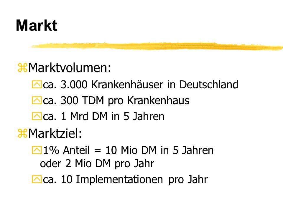 zMarktvolumen: yca. 3.000 Krankenhäuser in Deutschland yca.