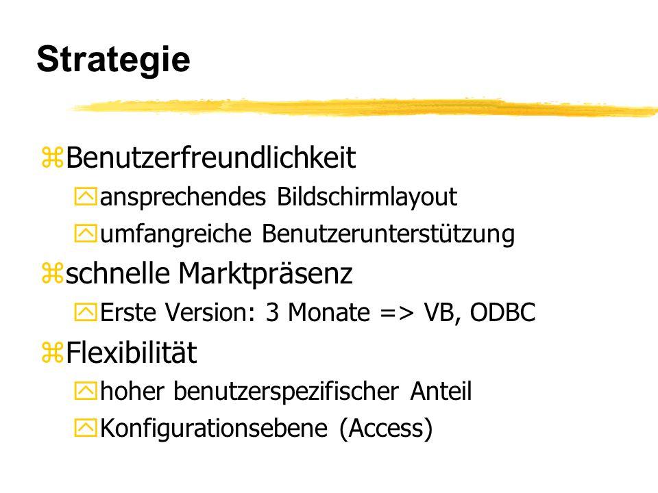 Strategie zBenutzerfreundlichkeit yansprechendes Bildschirmlayout yumfangreiche Benutzerunterstützung zschnelle Marktpräsenz yErste Version: 3 Monate => VB, ODBC zFlexibilität yhoher benutzerspezifischer Anteil yKonfigurationsebene (Access)
