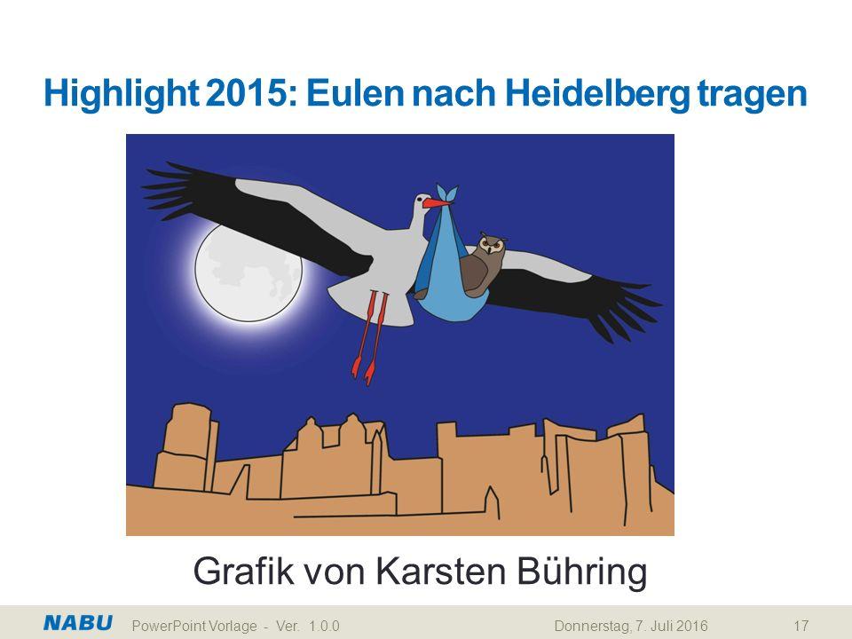 Highlight 2015: Eulen nach Heidelberg tragen Grafik von Karsten Bühring Donnerstag, 7. Juli 2016PowerPoint Vorlage - Ver. 1.0.017