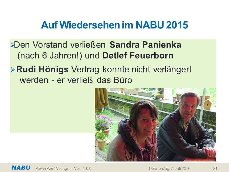 Auf Wiedersehen im NABU 2015  Den Vorstand verließen Sandra Panienka (nach 6 Jahren!) und Detlef Feuerborn  Rudi Hönigs Vertrag konnte nicht verlängert werden - er verließ das Büro Donnerstag, 7.