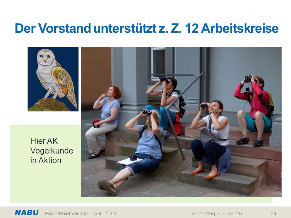 Der Vorstand unterstützt z. Z. 12 Arbeitskreise Hier AK Vogelkunde in Aktion Donnerstag, 7. Juli 2016PowerPoint Vorlage - Ver. 1.0.024