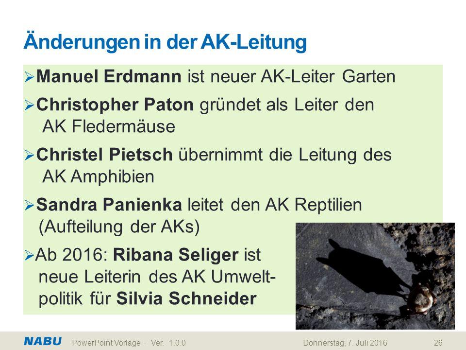 Änderungen in der AK-Leitung  Manuel Erdmann ist neuer AK-Leiter Garten  Christopher Paton gründet als Leiter den AK Fledermäuse  Christel Pietsch