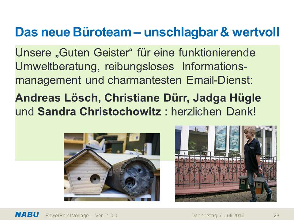 """Das neue Büroteam – unschlagbar & wertvoll Unsere """"Guten Geister"""" für eine funktionierende Umweltberatung, reibungsloses Informations- management und"""