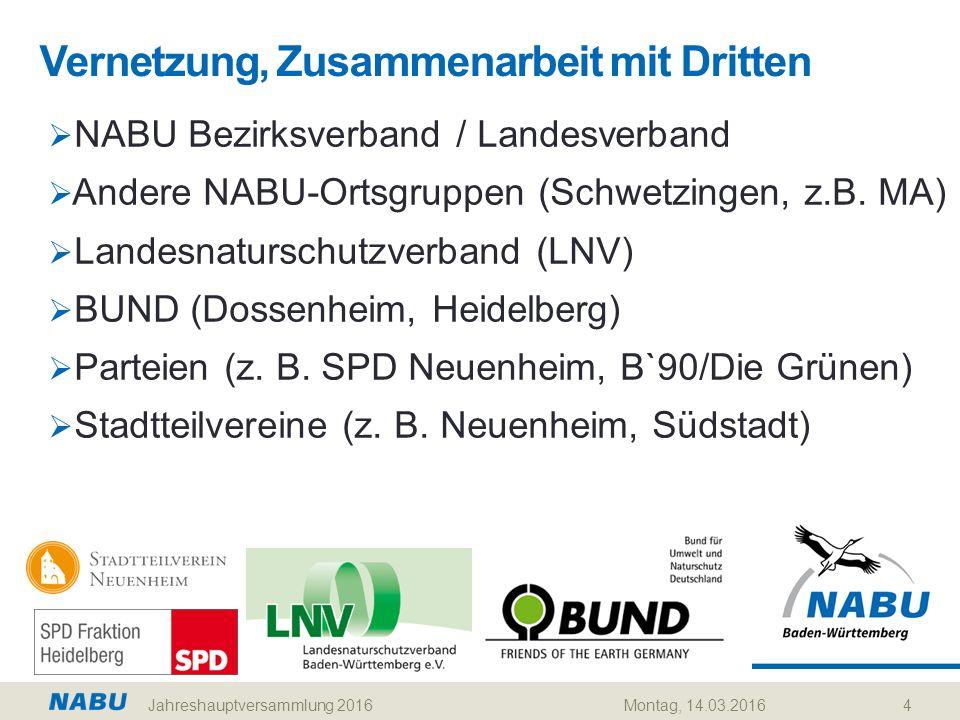 Vernetzung, Zusammenarbeit mit Dritten 4  NABU Bezirksverband / Landesverband  Andere NABU-Ortsgruppen (Schwetzingen, z.B. MA)  Landesnaturschutzve