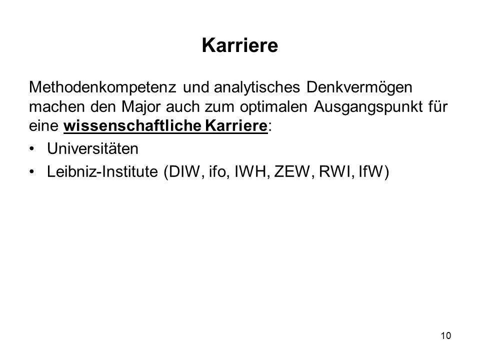 10 Karriere Methodenkompetenz und analytisches Denkvermögen machen den Major auch zum optimalen Ausgangspunkt für eine wissenschaftliche Karriere: Universitäten Leibniz-Institute (DIW, ifo, IWH, ZEW, RWI, IfW)