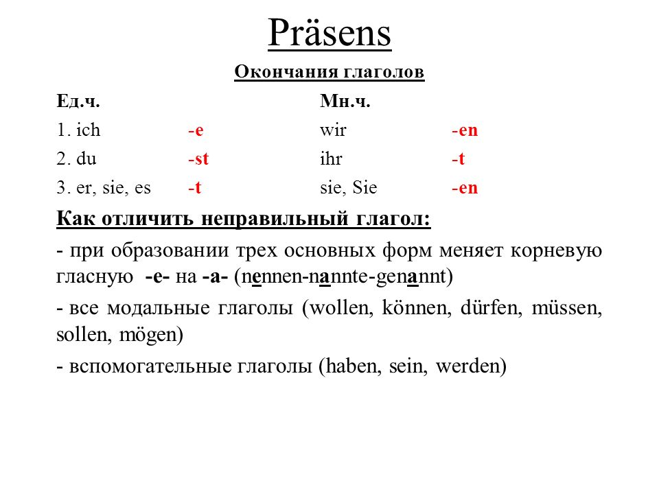 Präsens модальные глаголы wollen müssen sollen dürfen können 1.