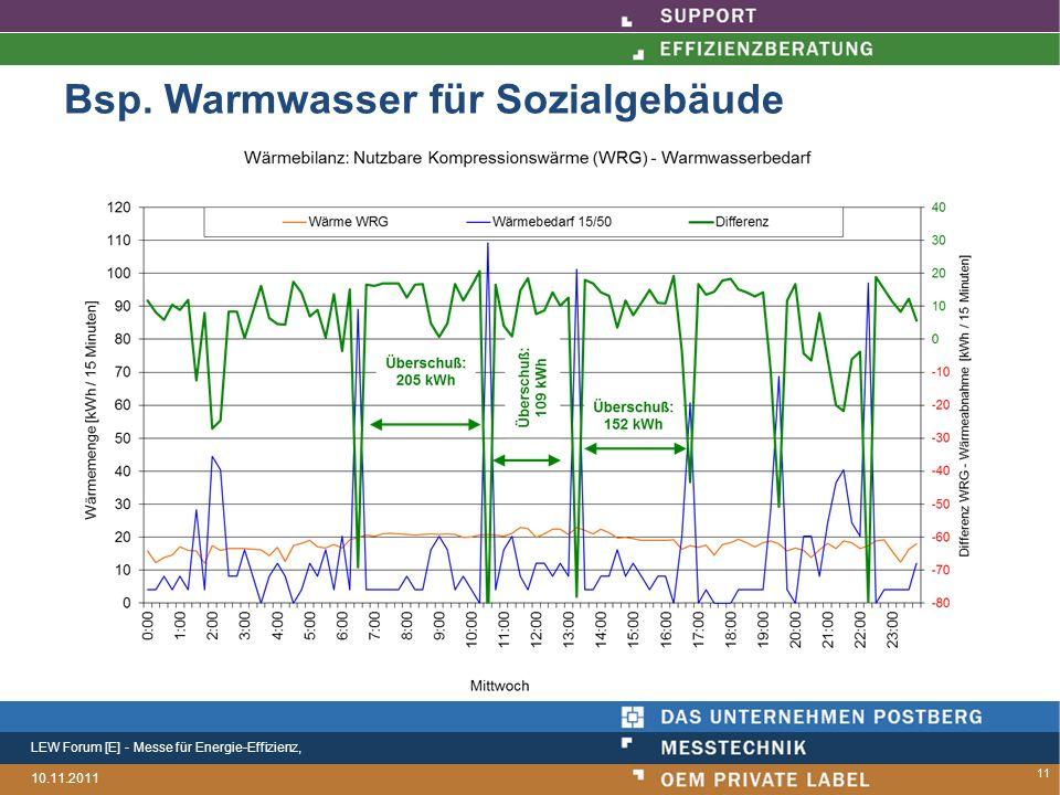 LEW Forum [E] - Messe für Energie-Effizienz, 10.11.2011 Bsp. Warmwasser für Sozialgebäude 11