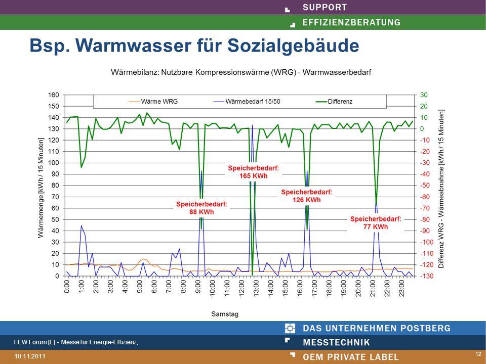 LEW Forum [E] - Messe für Energie-Effizienz, 10.11.2011 Bsp. Warmwasser für Sozialgebäude 12