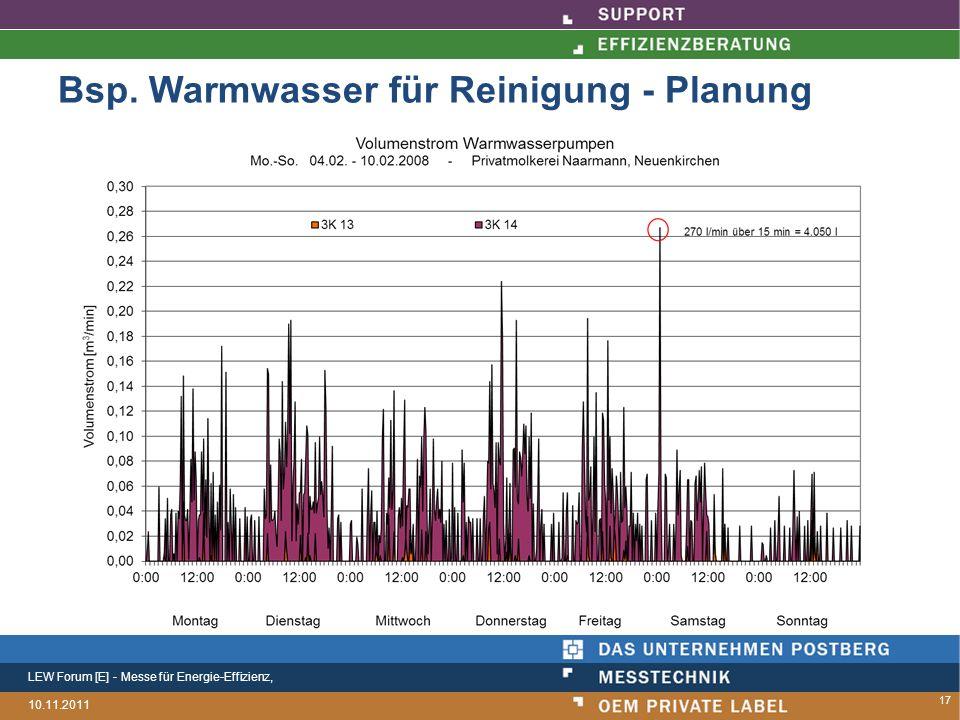 LEW Forum [E] - Messe für Energie-Effizienz, 10.11.2011 Bsp. Warmwasser für Reinigung - Planung 17