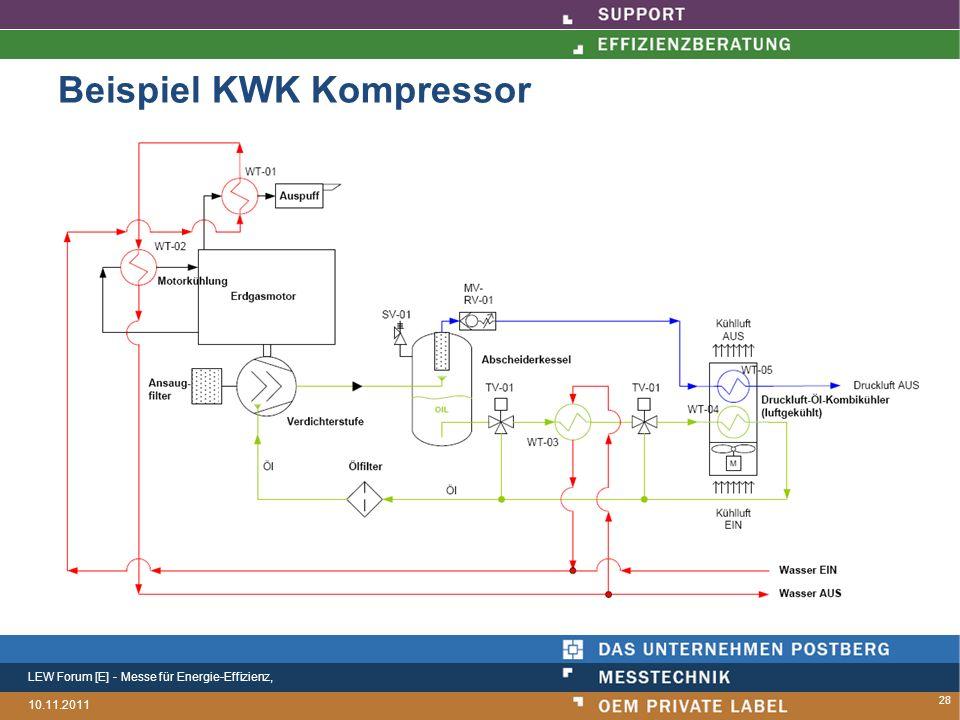LEW Forum [E] - Messe für Energie-Effizienz, 10.11.2011 Beispiel KWK Kompressor 28