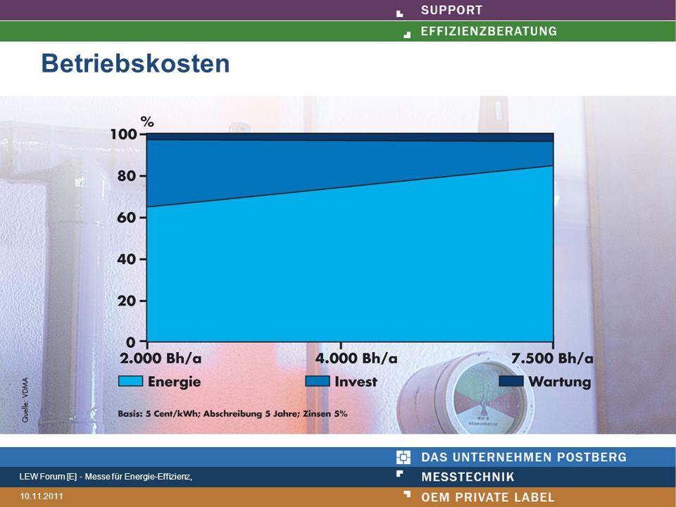 LEW Forum [E] - Messe für Energie-Effizienz, 10.11.2011 Betriebskosten