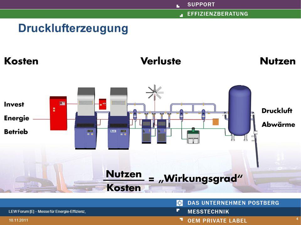 LEW Forum [E] - Messe für Energie-Effizienz, 10.11.2011 Drucklufterzeugung 4