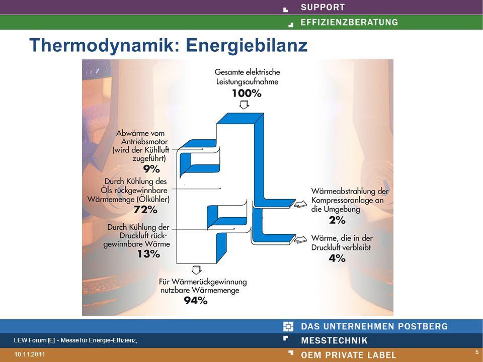 LEW Forum [E] - Messe für Energie-Effizienz, 10.11.2011 Thermodynamik: Energiebilanz 5