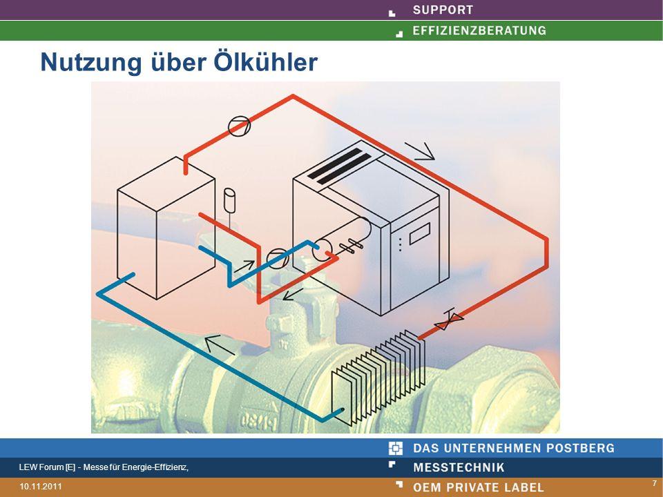 LEW Forum [E] - Messe für Energie-Effizienz, 10.11.2011 Nutzung über Ölkühler 7