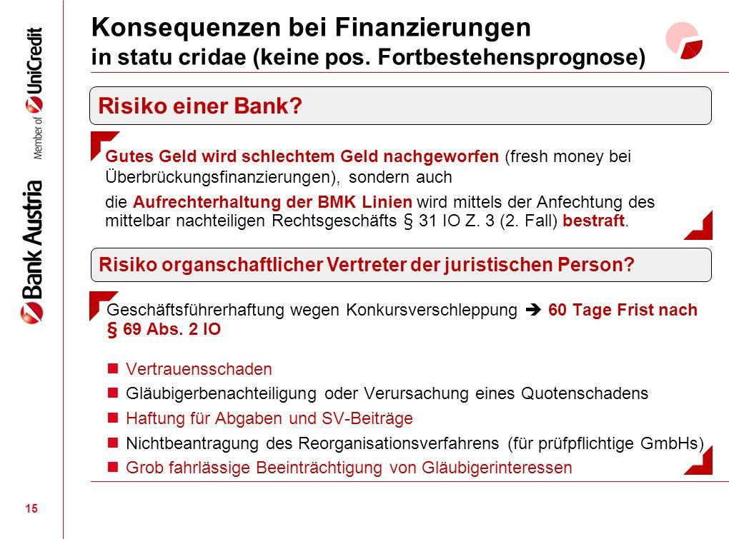 Konsequenzen bei Finanzierungen in statu cridae (keine pos.