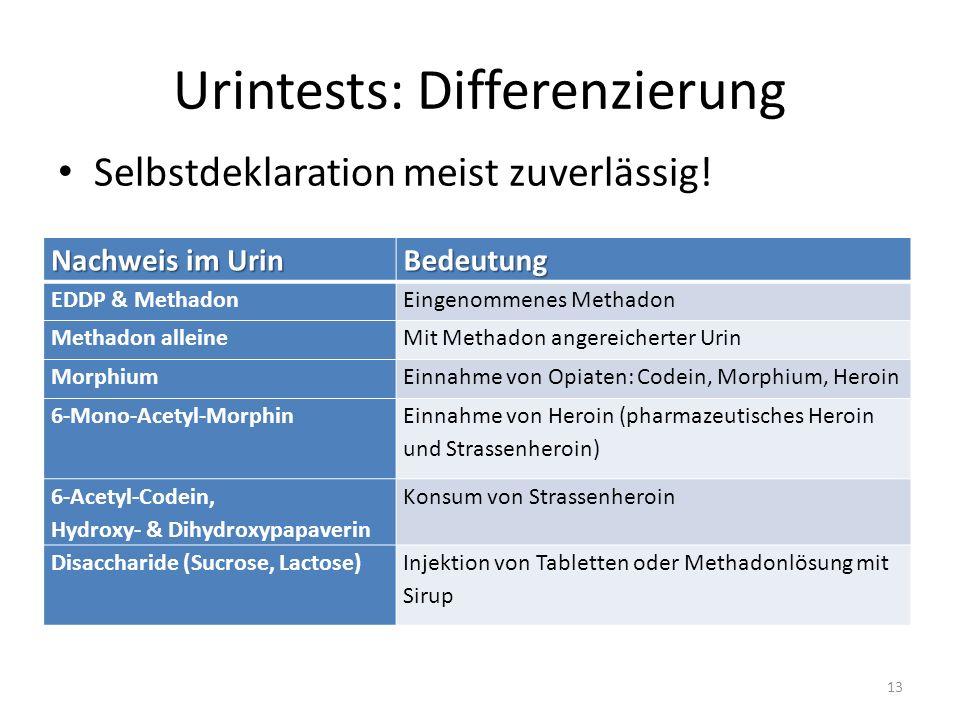 Urintests: Differenzierung Selbstdeklaration meist zuverlässig! Nachweis im Urin Bedeutung EDDP & MethadonEingenommenes Methadon Methadon alleineMit M