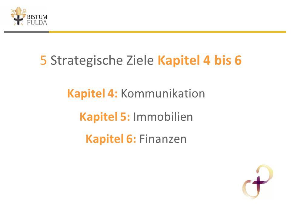 5 Strategische Ziele Kapitel 4 bis 6 Kapitel 4: Kommunikation Kapitel 5: Immobilien Kapitel 6: Finanzen