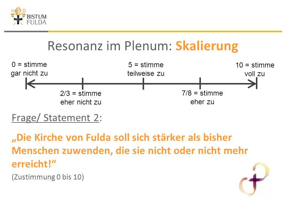 """Frage/ Statement 2: """"Die Kirche von Fulda soll sich stärker als bisherMenschen zuwenden, die sie nicht oder nicht mehrerreicht! """"Die Kirche von Fulda soll sich stärker als bisher Menschen zuwenden, die sie nicht oder nicht mehr erreicht! (Zustimmung 0 bis 10) 0 = stimme gar nicht zu 2/3 = stimme eher nicht zu 7/8 = stimme eher zu 10 = stimme voll zu 5 = stimme teilweise zu Resonanz im Plenum: Skalierung"""