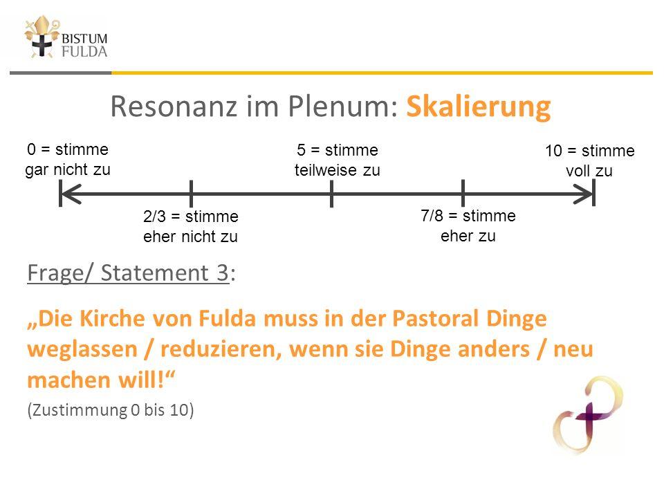"""Frage/ Statement 3: """"Die Kirche von Fulda muss in der Pastoral Dingeweglassen / reduzieren, wenn sie Dinge anders / neumachen will! """"Die Kirche von Fulda muss in der Pastoral Dinge weglassen / reduzieren, wenn sie Dinge anders / neu machen will! (Zustimmung 0 bis 10) 0 = stimme gar nicht zu 2/3 = stimme eher nicht zu 7/8 = stimme eher zu 10 = stimme voll zu 5 = stimme teilweise zu Resonanz im Plenum: Skalierung"""