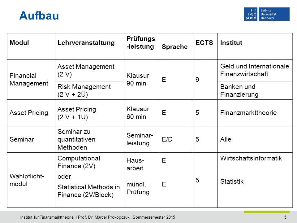 6 Asset Management Prof.Dr.
