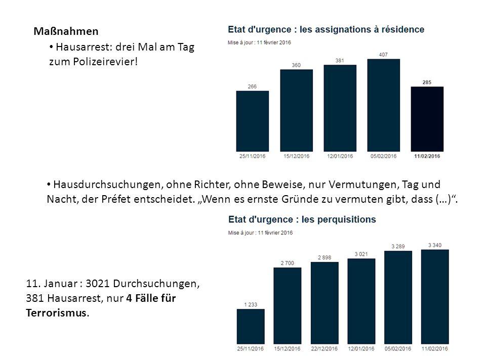 Maßnahmen Hausarrest: drei Mal am Tag zum Polizeirevier.