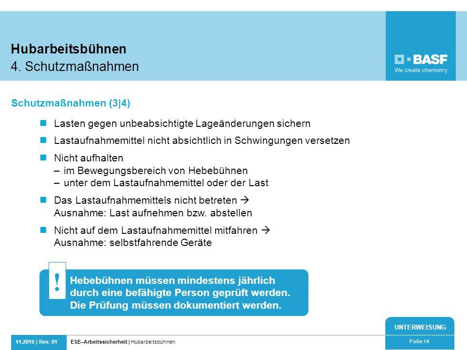 UNTERWEISUNG 11.2015 | Rev. 01ESE–Arbeitssicherheit | Hubarbeitsbühnen Folie 14 Lasten gegen unbeabsichtigte Lageänderungen sichern Lastaufnahmemittel