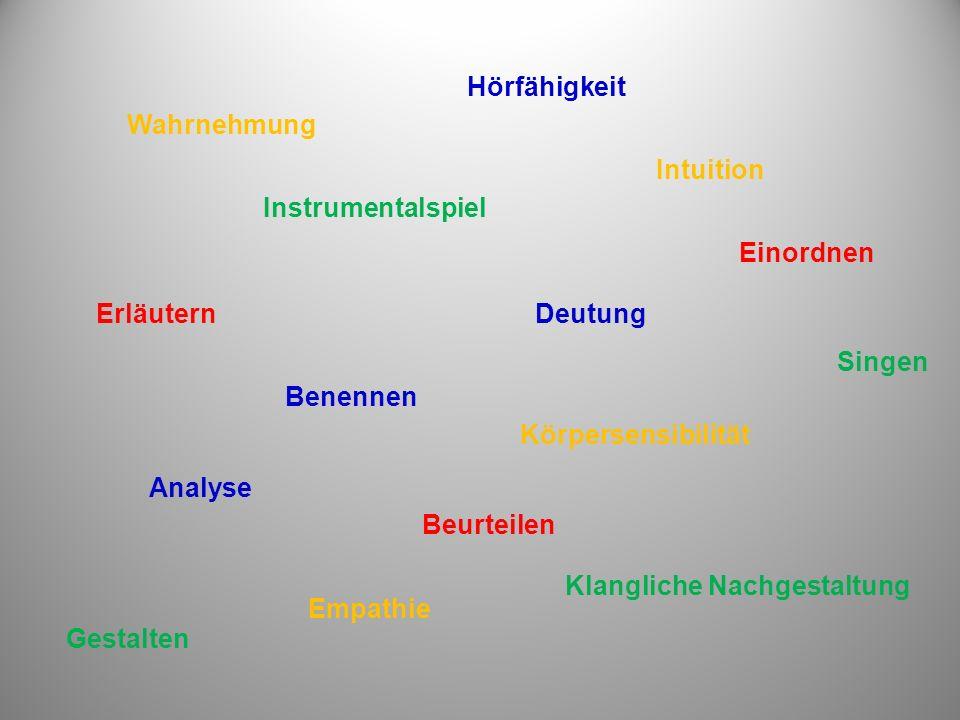 Wahrnehmung Empathie Intuition Körpersensibilität Analyse Hörfähigkeit Deutung Benennen Klangliche Nachgestaltung Singen Instrumentalspiel Erläutern Beurteilen Gestalten Einordnen