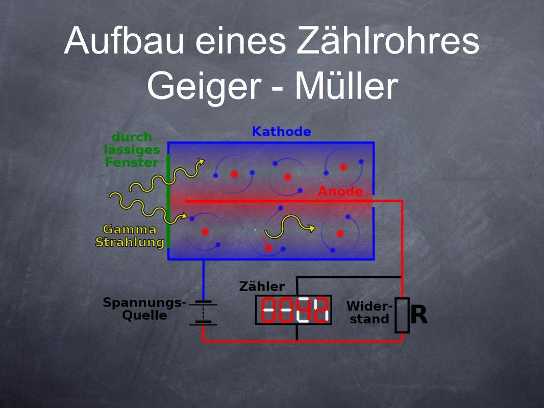 Funktionsweise Die angelegte Spannung beschleunigt die Elektronen in Richtung der Anode.