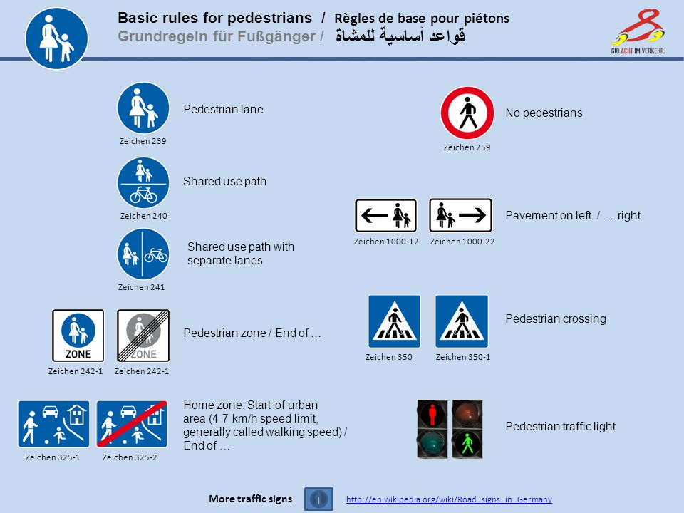Basic rules for pedestrians / Règles de base pour piétons Grundregeln für Fußgänger / www.gib-acht-im-verkehr.de قواعد أساسية للمشاة Pedestrian zone / End of … Pedestrian lane Shared use path Home zone: Start of urban area (4-7 km/h speed limit, generally called walking speed) / End of … Pedestrian crossing No pedestrians Pavement on left / … right Pedestrian traffic light More traffic signs http://en.wikipedia.org/wiki/Road_signs_in_Germany http://en.wikipedia.org/wiki/Road_signs_in_Germany Shared use path with separate lanes Zeichen 325-1 Zeichen 325-2 Zeichen 239 Zeichen 240 Zeichen 241 Zeichen 242-1 Zeichen 1000-12Zeichen 1000-22 Zeichen 350Zeichen 350-1 Zeichen 259