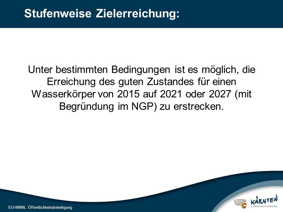 22 EU-WRRL Öffentlichkeitsbeteiligung Stufenweise Zielerreichung: Unter bestimmten Bedingungen ist es möglich, die Erreichung des guten Zustandes für einen Wasserkörper von 2015 auf 2021 oder 2027 (mit Begründung im NGP) zu erstrecken.