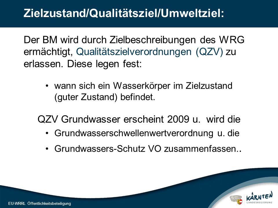 5 EU-WRRL Öffentlichkeitsbeteiligung Zielzustand/Qualitätsziel/Umweltziel: Der BM wird durch Zielbeschreibungen des WRG ermächtigt, Qualitätszielverordnungen (QZV) zu erlassen.