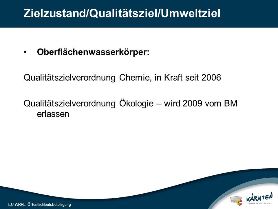 6 EU-WRRL Öffentlichkeitsbeteiligung Zielzustand/Qualitätsziel/Umweltziel Oberflächenwasserkörper: Qualitätszielverordnung Chemie, in Kraft seit 2006 Qualitätszielverordnung Ökologie – wird 2009 vom BM erlassen