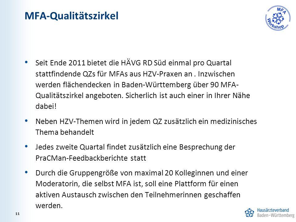 MFA-Qualitätszirkel Seit Ende 2011 bietet die HÄVG RD Süd einmal pro Quartal stattfindende QZs für MFAs aus HZV-Praxen an.