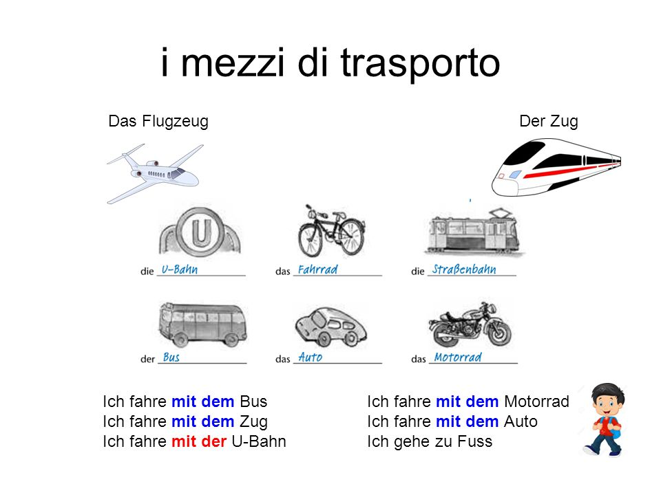 i mezzi di trasporto Das FlugzeugDer Zug Ich fahre mit dem Bus Ich fahre mit dem Motorrad Ich fahre mit dem ZugIch fahre mit dem Auto Ich fahre mit der U-BahnIch gehe zu Fuss