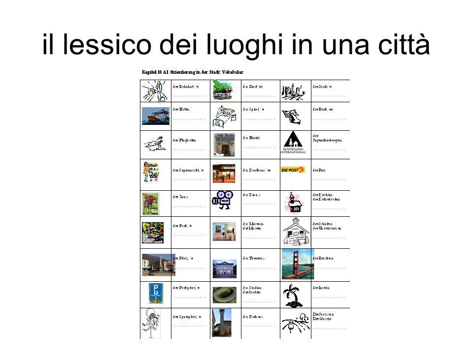 il lessico dei luoghi in una città
