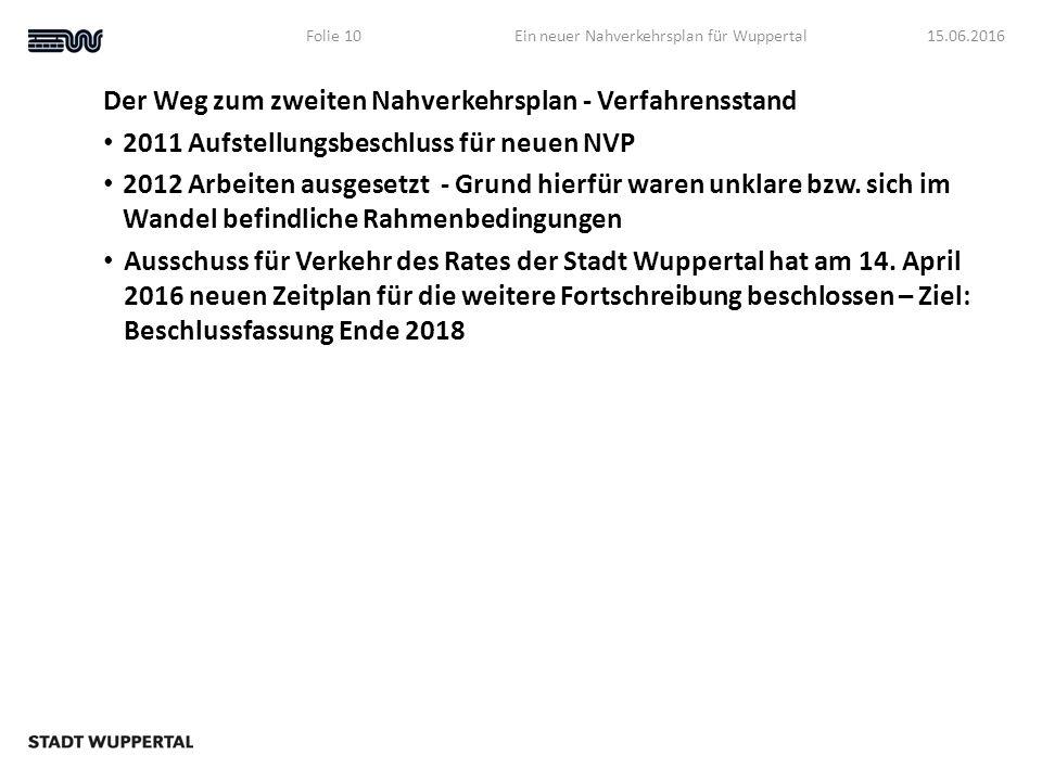 Der Weg zum zweiten Nahverkehrsplan - Zeitplan 15.06.2016Ein neuer Nahverkehrsplan für WuppertalFolie 11