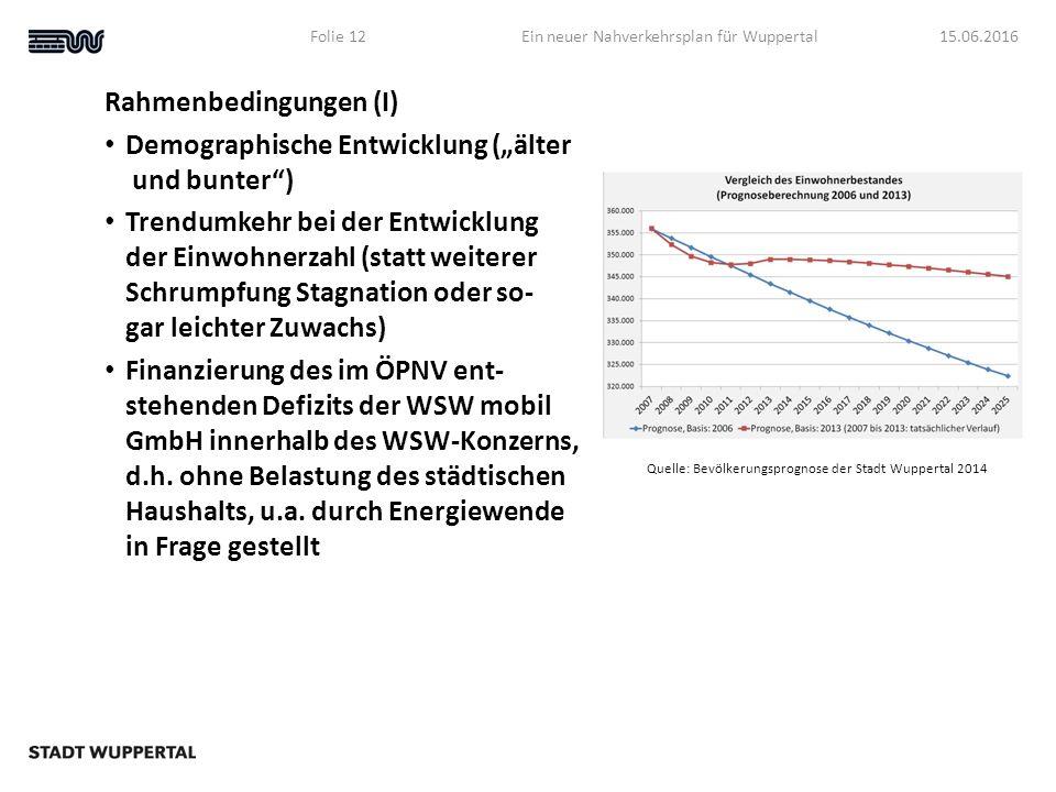"""Rahmenbedingungen (I) Demographische Entwicklung (""""älter und bunter ) Trendumkehr bei der Entwicklung der Einwohnerzahl (statt weiterer Schrumpfung Stagnation oder so- gar leichter Zuwachs) Finanzierung des im ÖPNV ent- stehenden Defizits der WSW mobil GmbH innerhalb des WSW-Konzerns, d.h."""