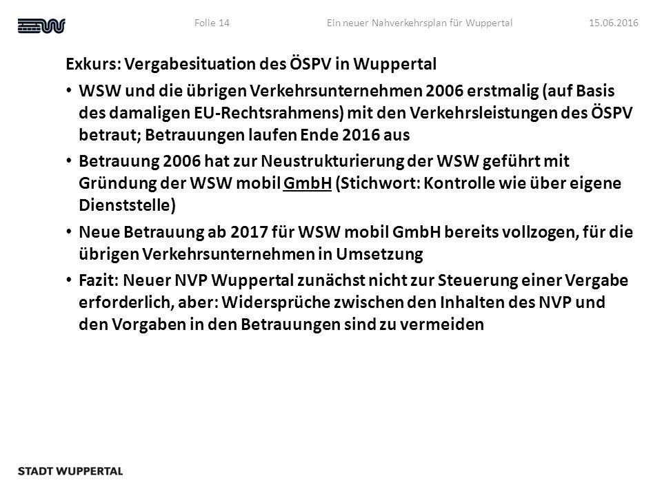 Exkurs: Vergabesituation des ÖSPV in Wuppertal WSW und die übrigen Verkehrsunternehmen 2006 erstmalig (auf Basis des damaligen EU-Rechtsrahmens) mit den Verkehrsleistungen des ÖSPV betraut; Betrauungen laufen Ende 2016 aus Betrauung 2006 hat zur Neustrukturierung der WSW geführt mit Gründung der WSW mobil GmbH (Stichwort: Kontrolle wie über eigene Dienststelle) Neue Betrauung ab 2017 für WSW mobil GmbH bereits vollzogen, für die übrigen Verkehrsunternehmen in Umsetzung Fazit: Neuer NVP Wuppertal zunächst nicht zur Steuerung einer Vergabe erforderlich, aber: Widersprüche zwischen den Inhalten des NVP und den Vorgaben in den Betrauungen sind zu vermeiden 15.06.2016Ein neuer Nahverkehrsplan für WuppertalFolie 14
