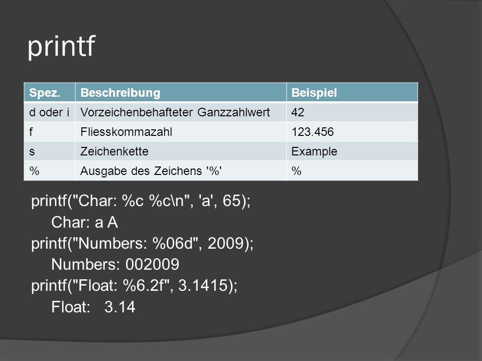 printf Spez.BeschreibungBeispiel d oder iVorzeichenbehafteter Ganzzahlwert42 fFliesskommazahl123.456 sZeichenketteExample %Ausgabe des Zeichens % % printf( Char: %c %c\n , a , 65); Char: a A printf( Numbers: %06d , 2009); Numbers: 002009 printf( Float: %6.2f , 3.1415); Float: 3.14