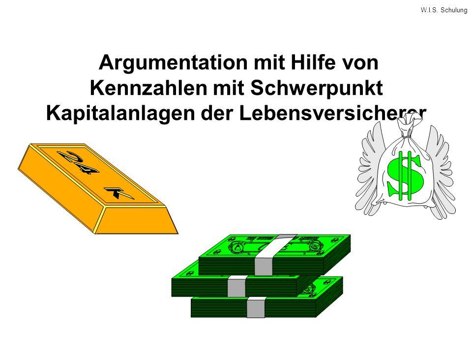 W.I.S. Schulung Argumentation mit Hilfe von Kennzahlen mit Schwerpunkt Kapitalanlagen der Lebensversicherer