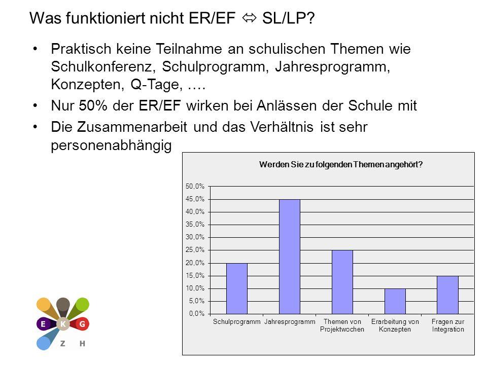 Was funktioniert nicht ER/EF  SL/LP.