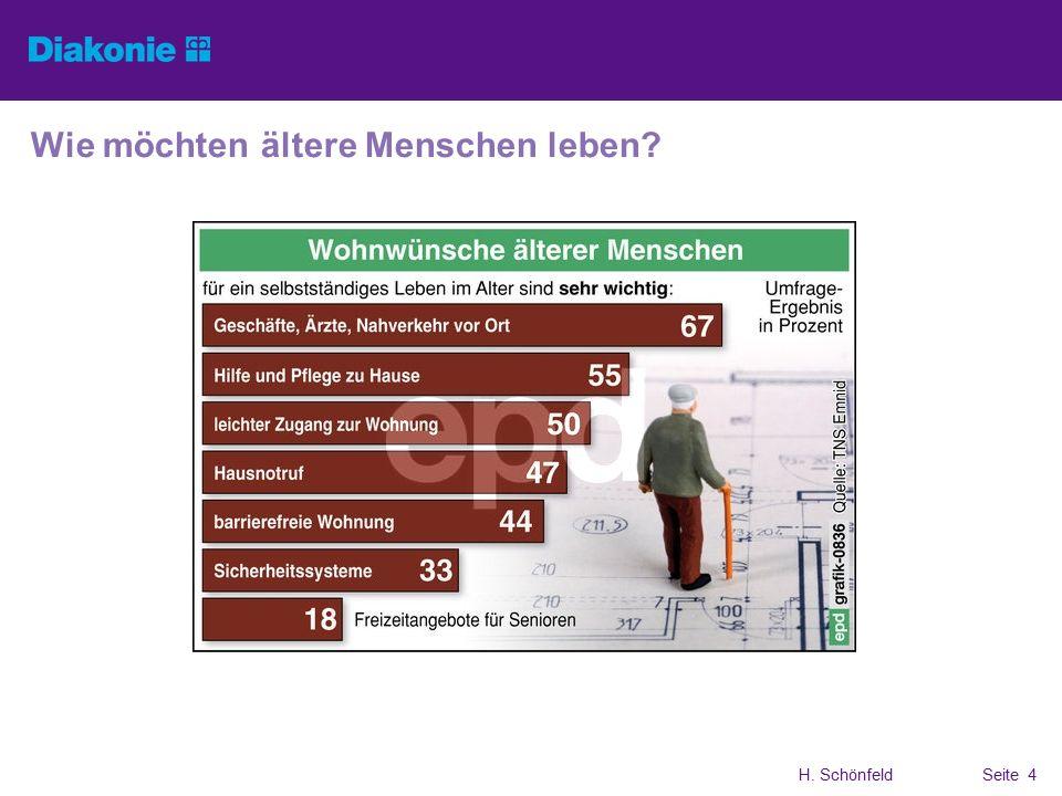H. SchönfeldSeite 4 Wie möchten ältere Menschen leben